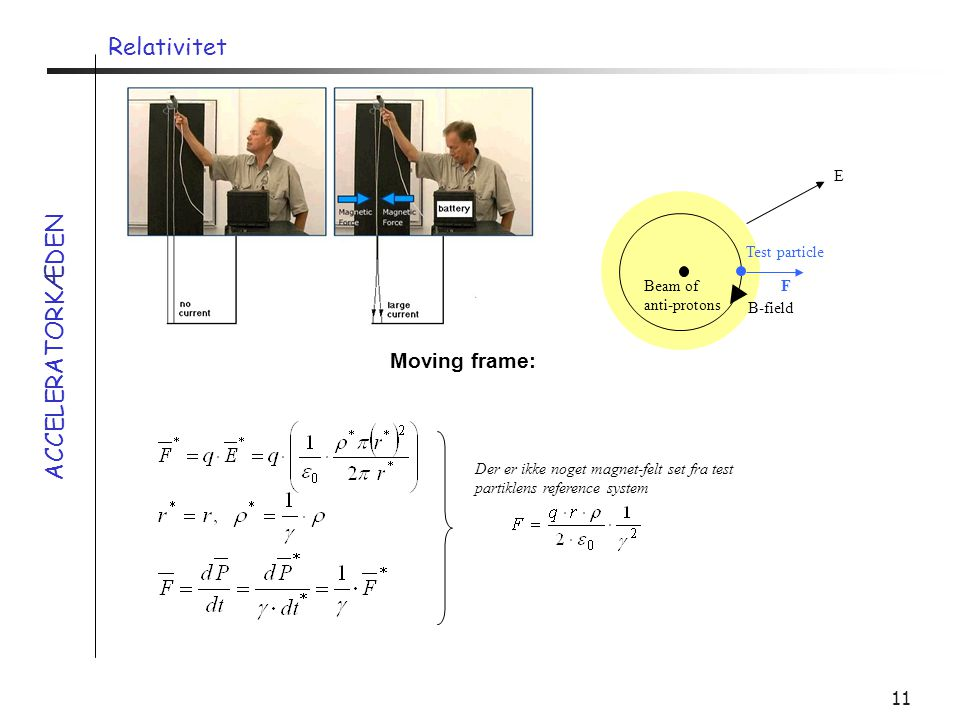 Relativitet ACCELERATORKÆDEN Moving frame: Beam of anti-protons E