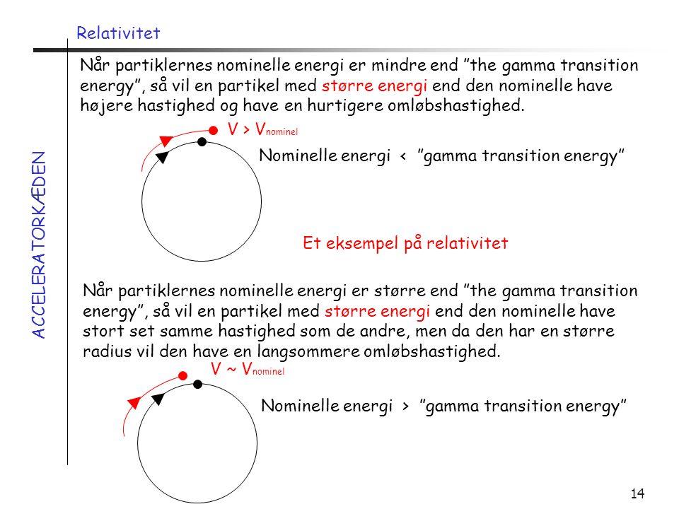 Et eksempel på relativitet