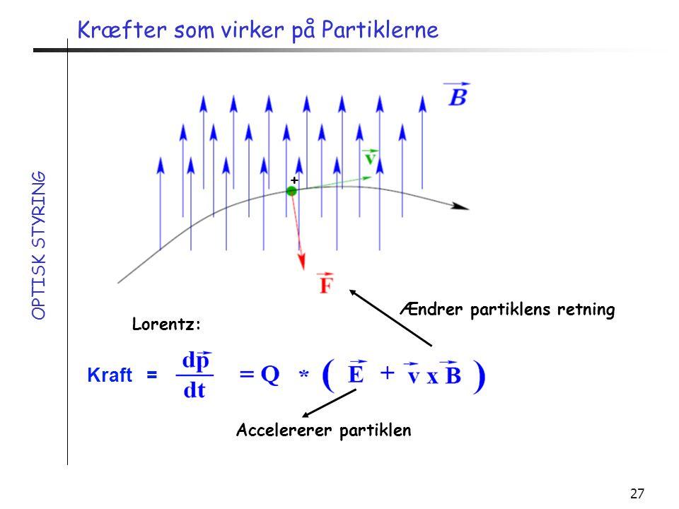 Kræfter som virker på Partiklerne