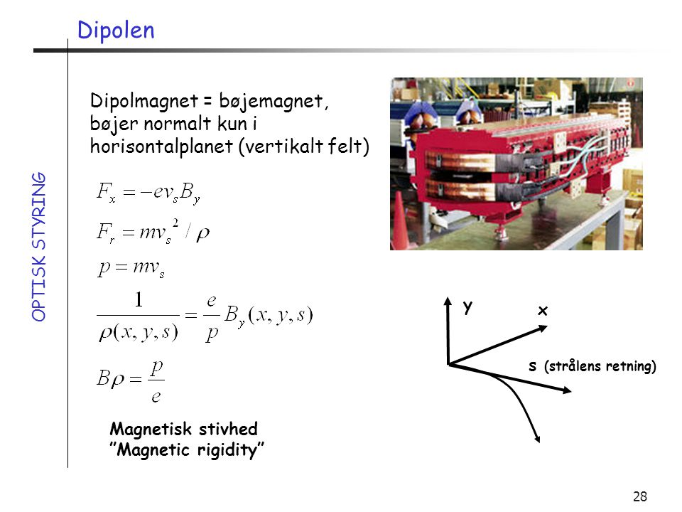 Dipolen Dipolmagnet = bøjemagnet, bøjer normalt kun i horisontalplanet (vertikalt felt) OPTISK STYRING.