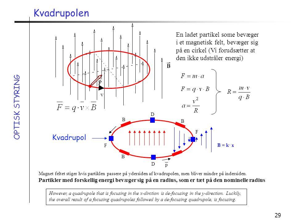 Kvadrupolen OPTISK STYRING Kvadrupol