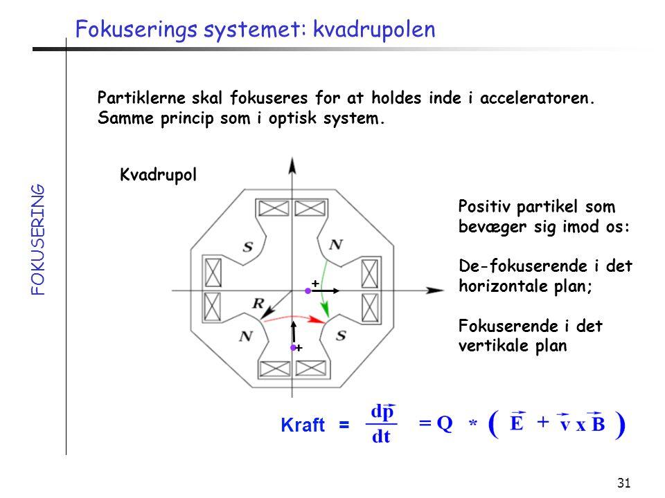 Fokuserings systemet: kvadrupolen