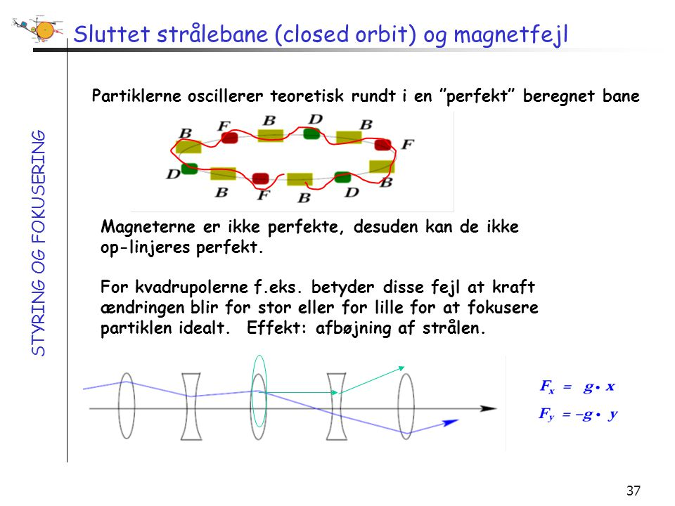 Sluttet strålebane (closed orbit) og magnetfejl