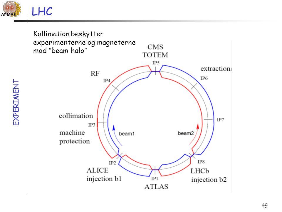 LHC Kollimation beskytter experimenterne og magneterne mod beam halo