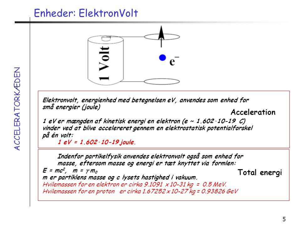 Enheder: ElektronVolt