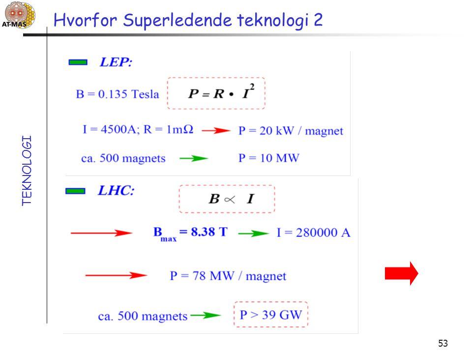 Hvorfor Superledende teknologi 2