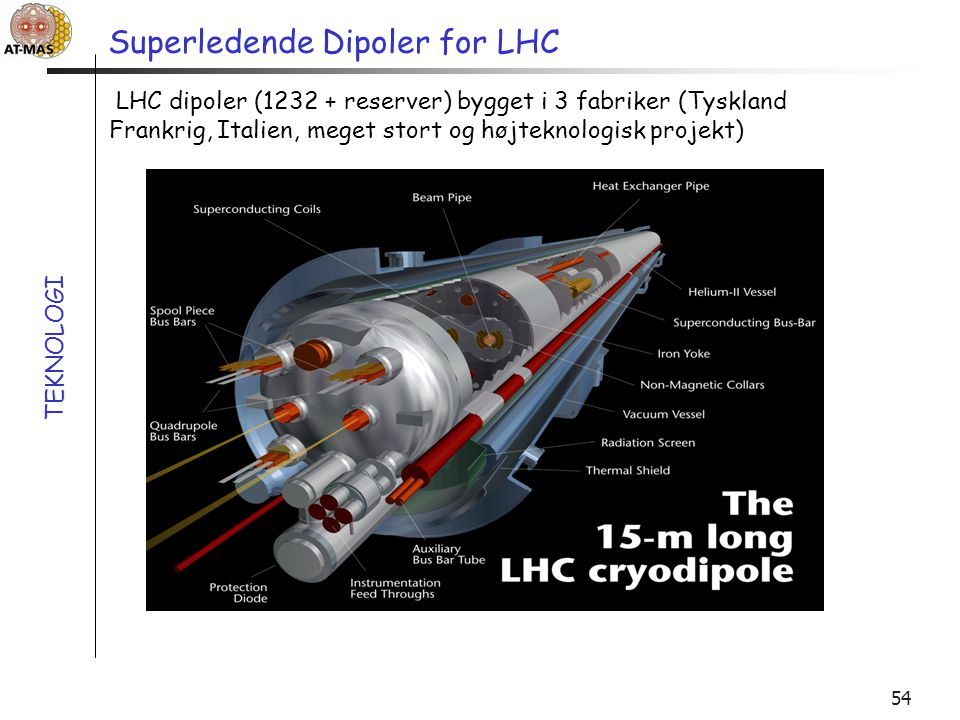 Superledende Dipoler for LHC