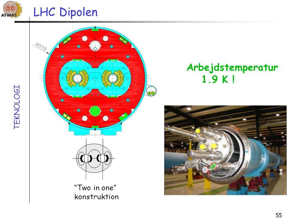LHC Dipolen Arbejdstemperatur 1.9 K ! TEKNOLOGI