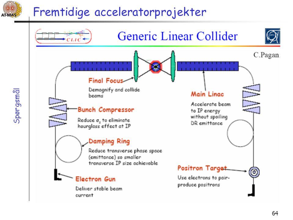 Fremtidige acceleratorprojekter