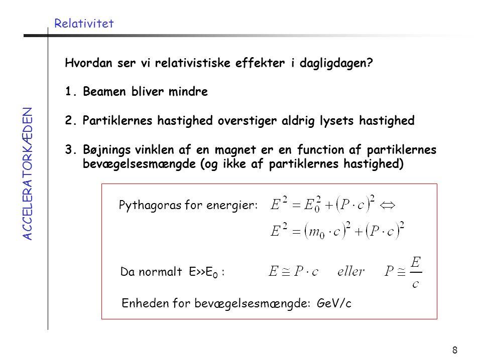 Relativitet Hvordan ser vi relativistiske effekter i dagligdagen Beamen bliver mindre. Partiklernes hastighed overstiger aldrig lysets hastighed.