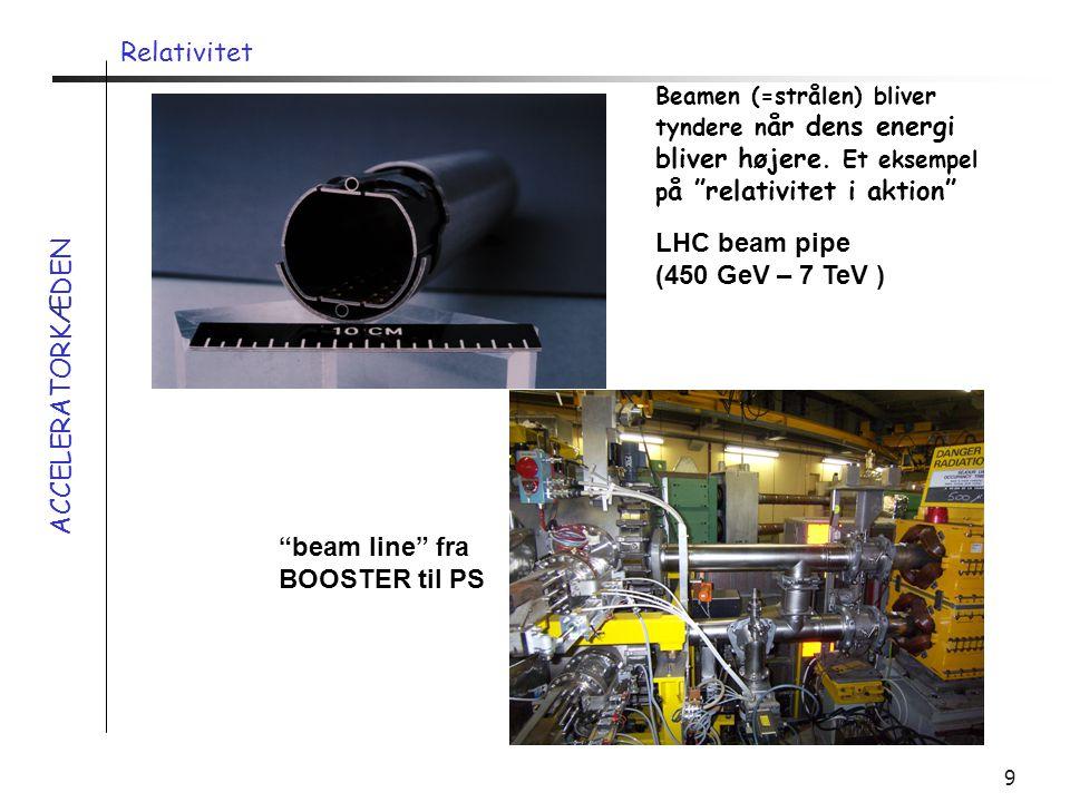 beam line fra BOOSTER til PS
