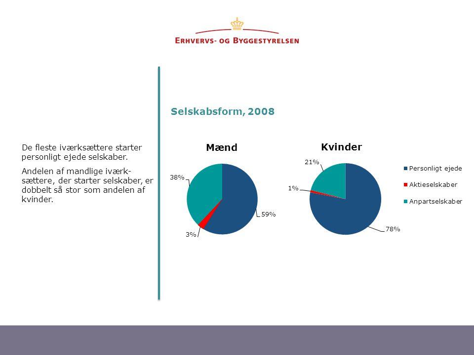 Selskabsform, 2008 De fleste iværksættere starter personligt ejede selskaber.