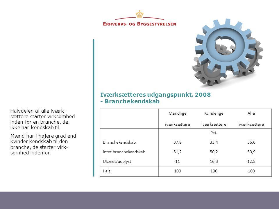 Iværksætteres udgangspunkt, 2008 - Branchekendskab