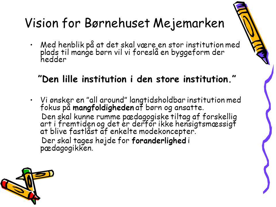 Vision for Børnehuset Mejemarken