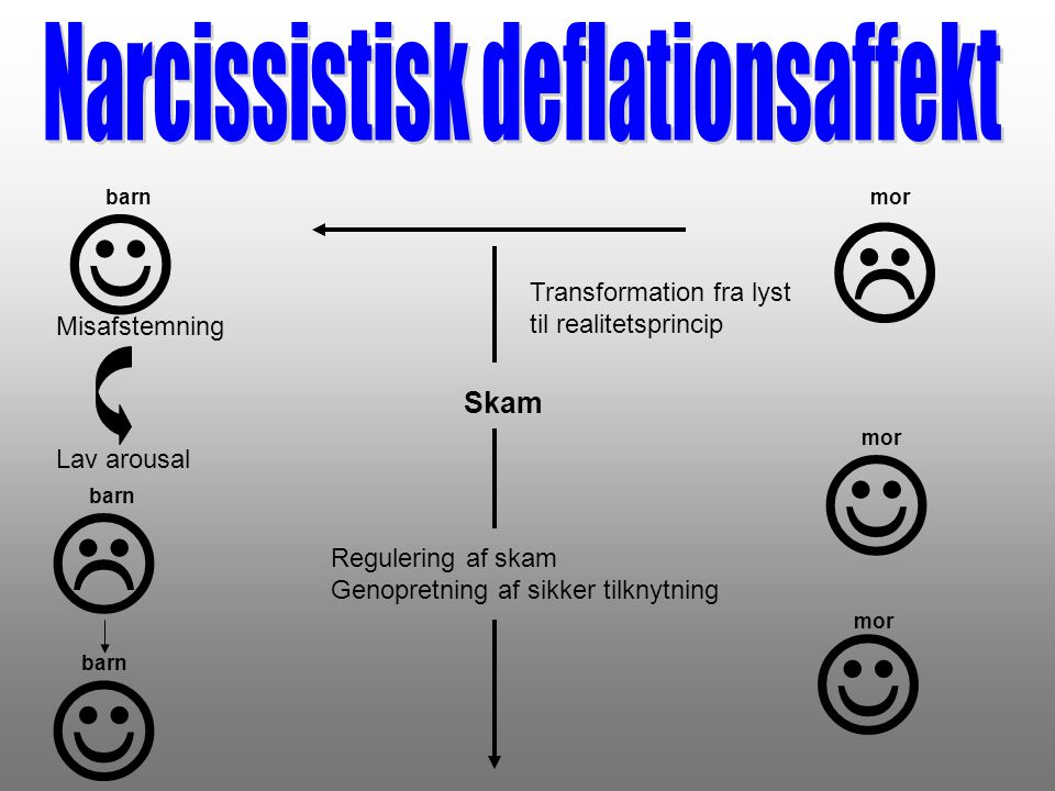 Narcissistisk deflationsaffekt