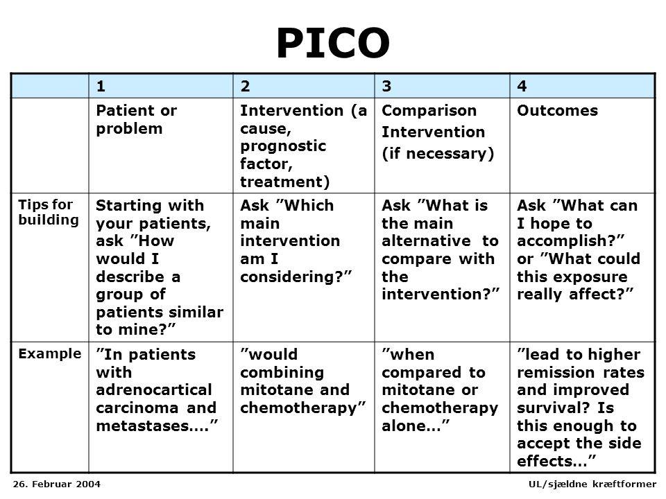 PICO 1 2 3 4 Patient or problem