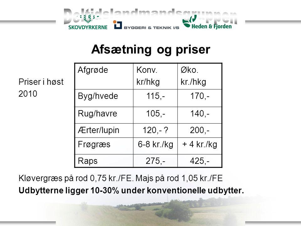 Afsætning og priser Afgrøde Konv. kr/hkg Øko. kr./hkg Byg/hvede 115,-
