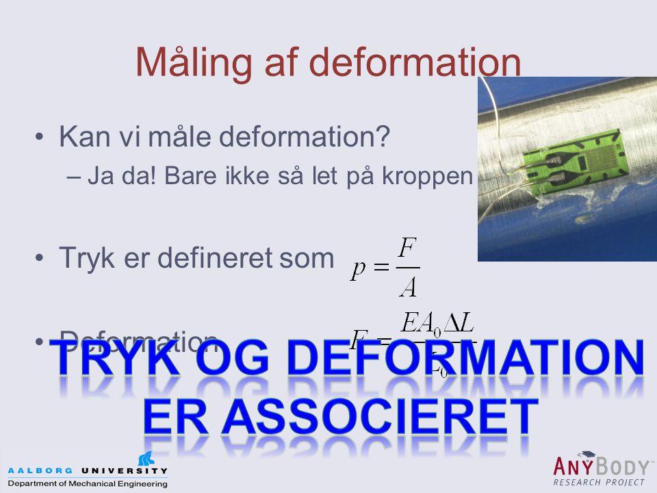 Tryk og Deformation Er associeret