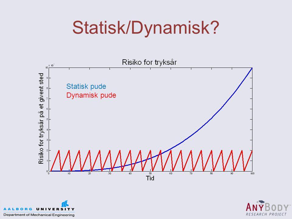 Statisk/Dynamisk Statisk pude Dynamisk pude
