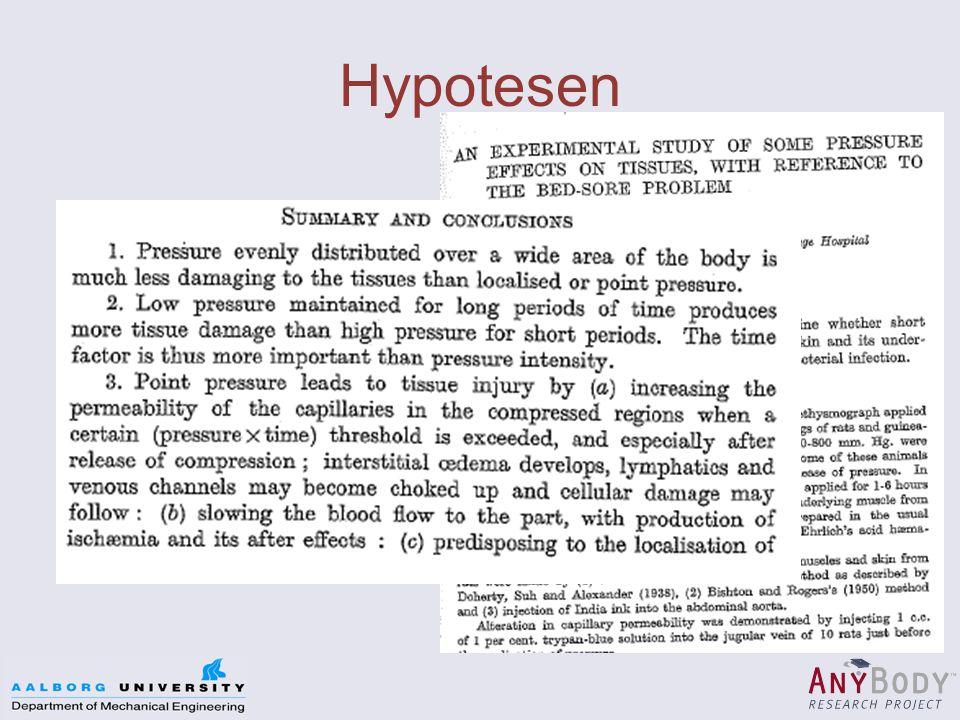 Hypotesen Hydrostatisk tryk kan vi holde til, punktbelastning kan vi ikke holde til