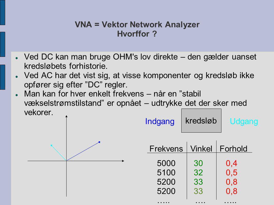 VNA = Vektor Network Analyzer Hvorffor
