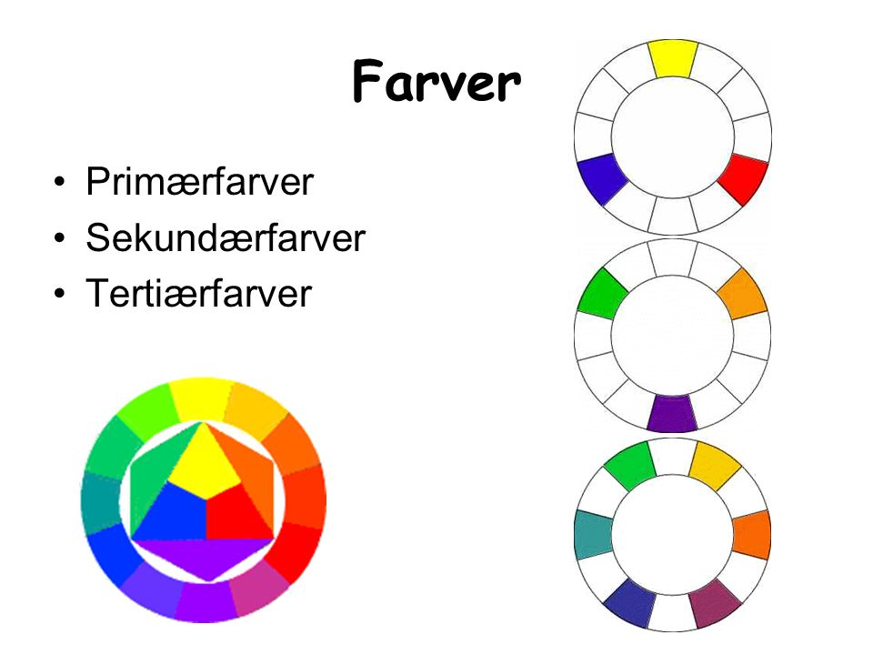 Farver Primærfarver Sekundærfarver Tertiærfarver