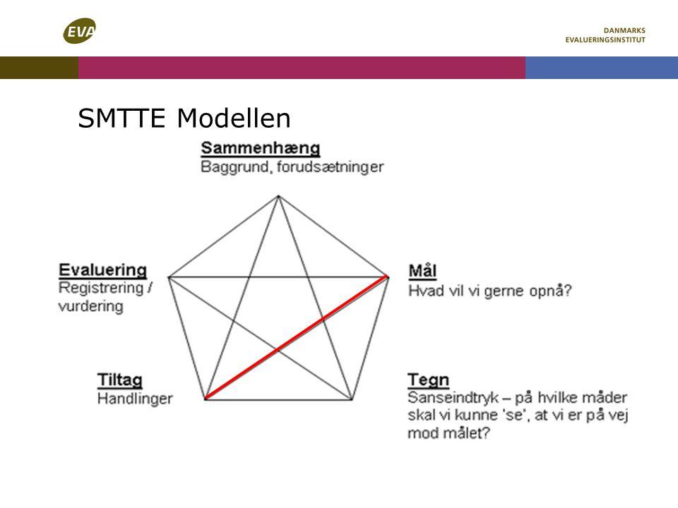 SMTTE Modellen