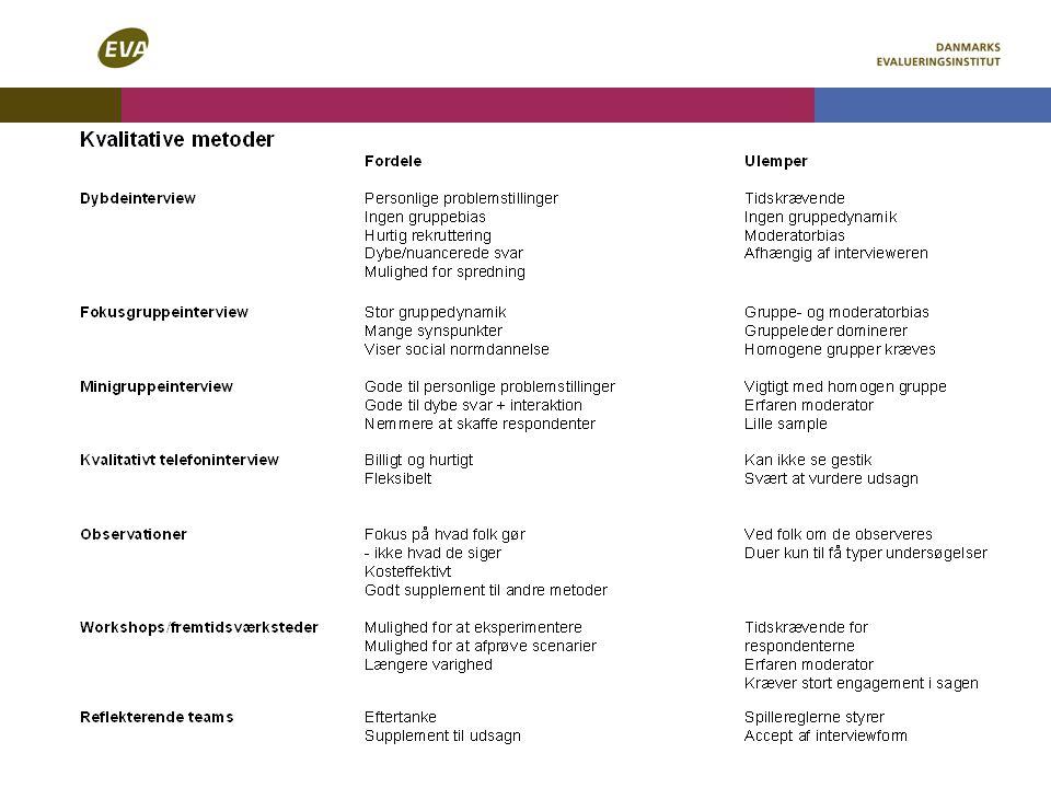 Så er der lidt om forskellige typer kvalitative metoder som jeg ikke vil gå dybere ned i