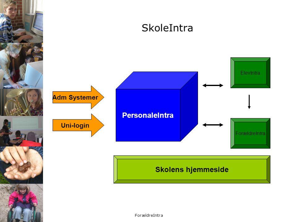SkoleIntra PersonaleIntra Skolens hjemmeside Adm Systemer Uni-login