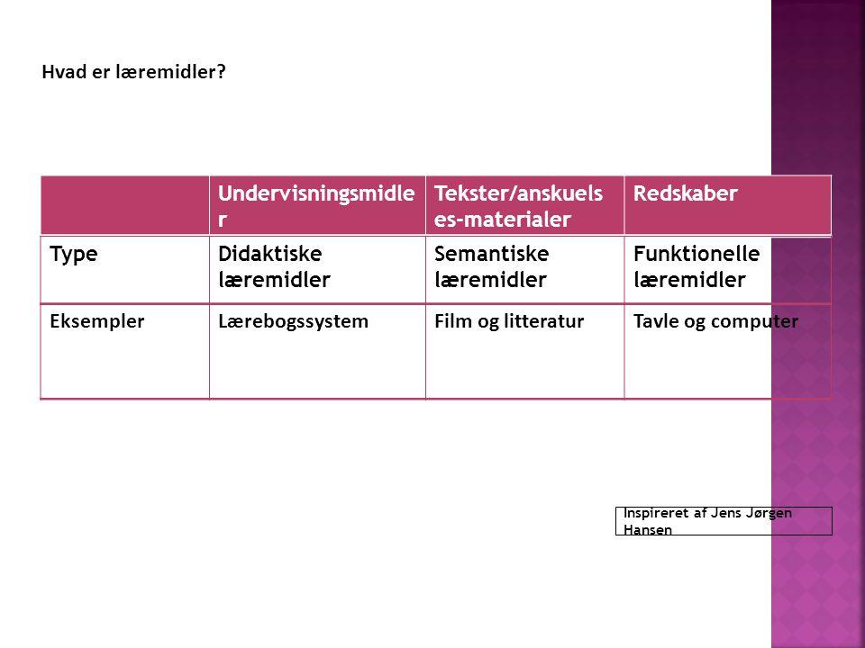 Tekster/anskuelses-materialer Redskaber Type Didaktiske læremidler