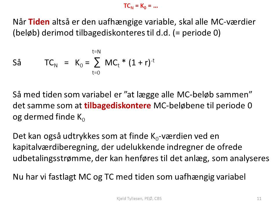 Nu har vi fastlagt MC og TC med tiden som uafhængig variabel