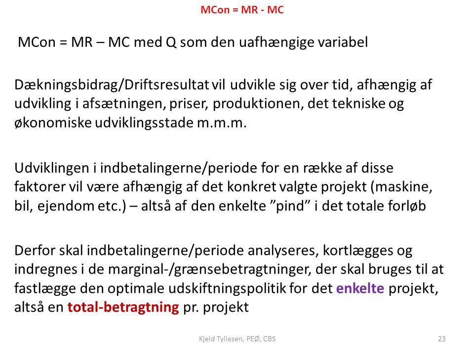 MCon = MR – MC med Q som den uafhængige variabel