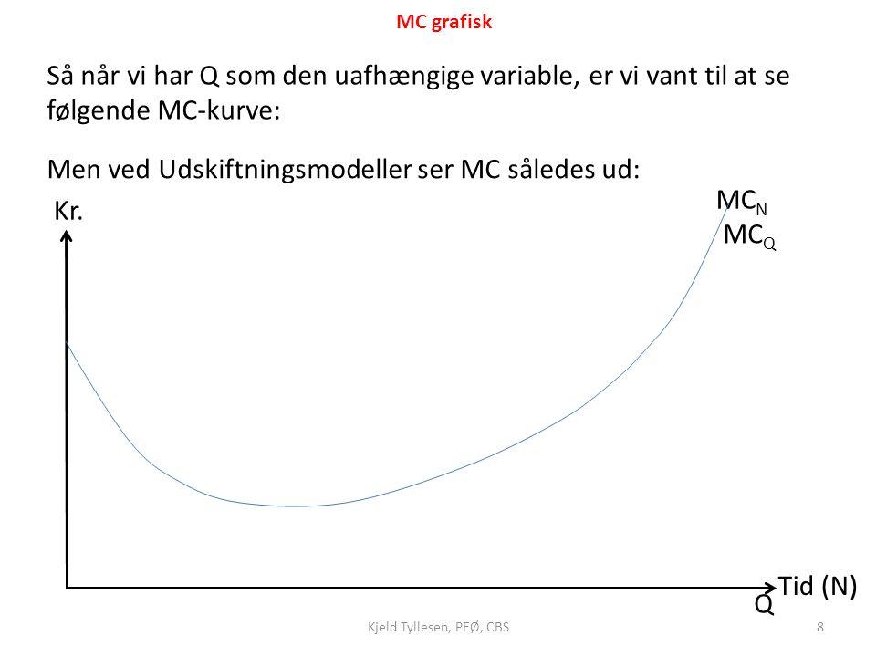 Men ved Udskiftningsmodeller ser MC således ud: MCN Kr. MCQ