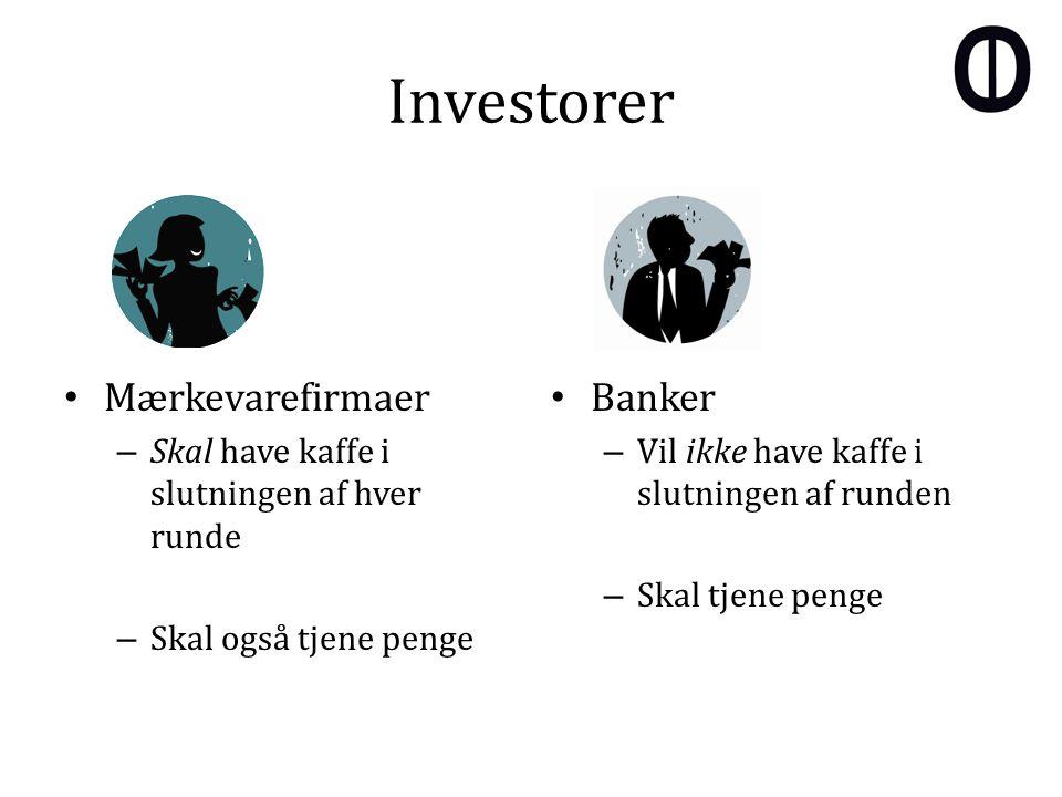 Investorer Mærkevarefirmaer Banker