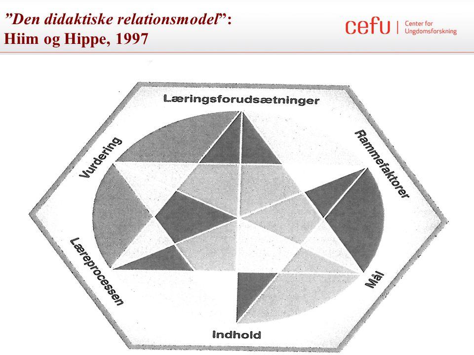 Den didaktiske relationsmodel : Hiim og Hippe, 1997