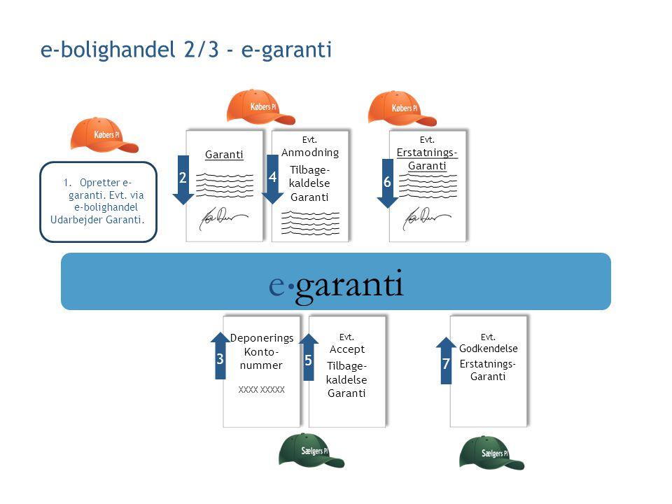 e-bolighandel 2/3 - e-garanti