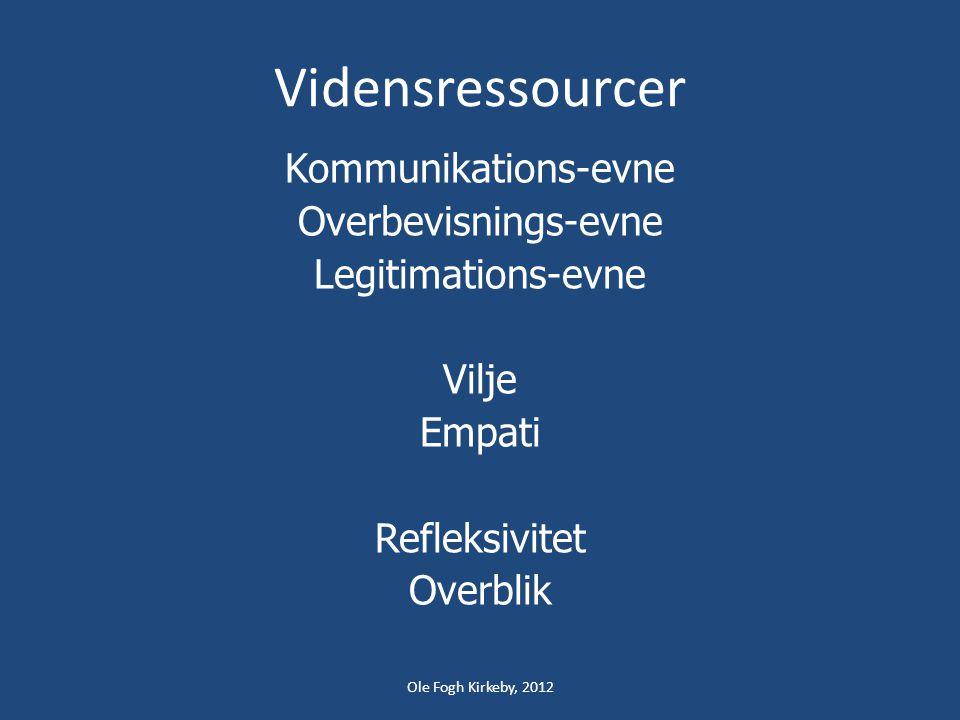 Vidensressourcer Kommunikations-evne Overbevisnings-evne