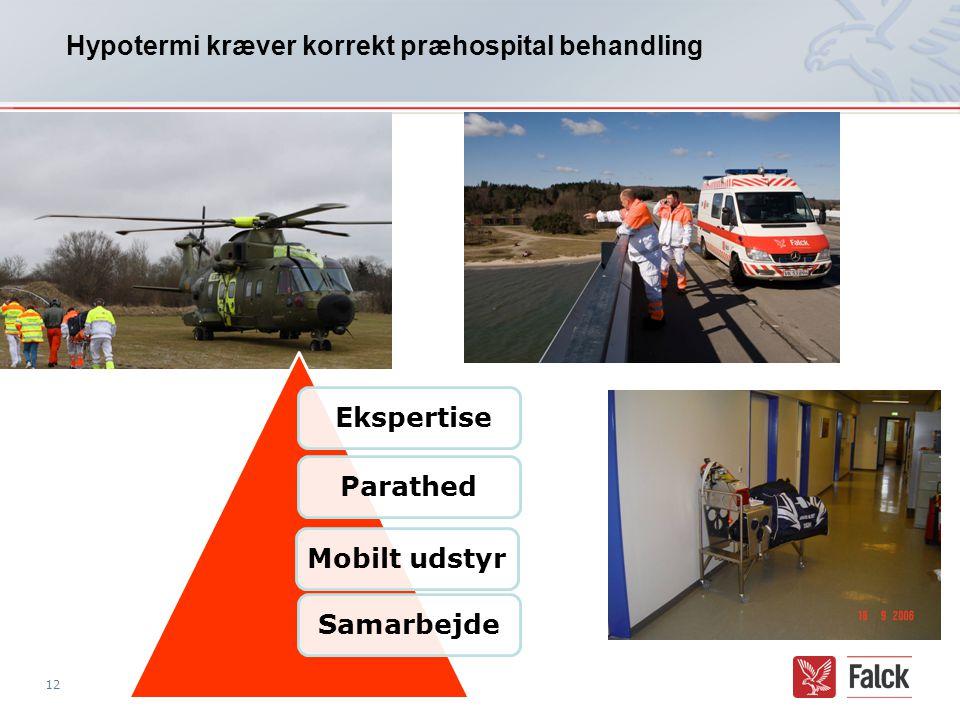 Ekspertise Parathed Mobilt udstyr Samarbejde