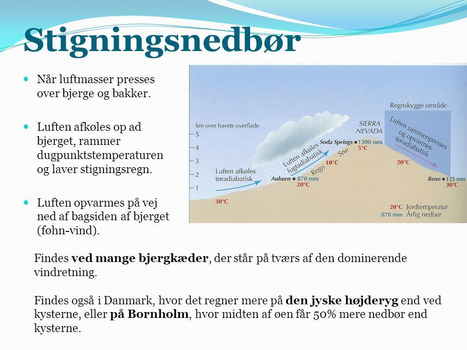 Stigningsnedbør Når luftmasser presses over bjerge og bakker.