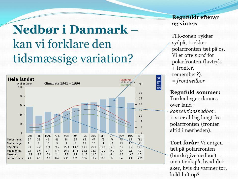 Nedbør i Danmark – kan vi forklare den tidsmæssige variation