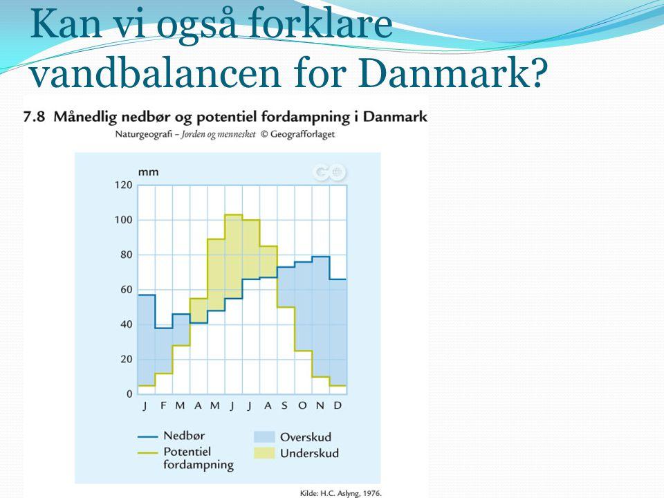 Kan vi også forklare vandbalancen for Danmark
