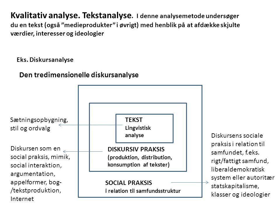 Kvalitativ analyse. Tekstanalyse