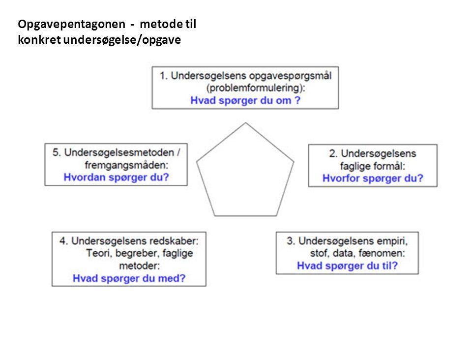 Opgavepentagonen - metode til konkret undersøgelse/opgave