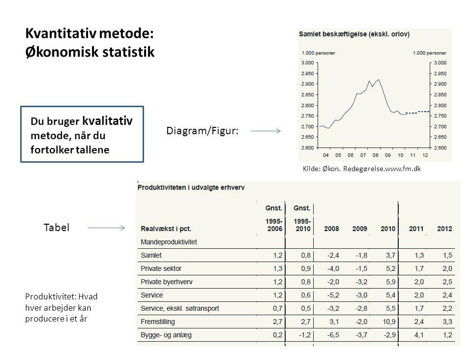 Kvantitativ metode: Økonomisk statistik