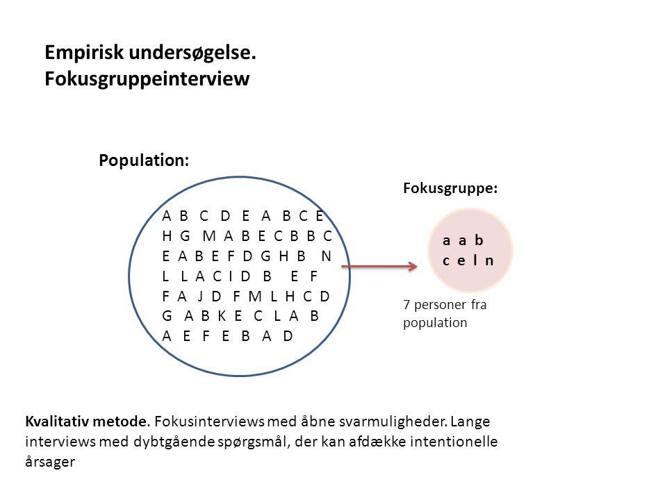 Empirisk undersøgelse. Fokusgruppeinterview