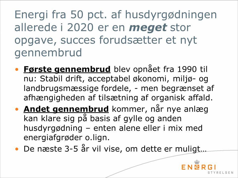 Energi fra 50 pct. af husdyrgødningen allerede i 2020 er en meget stor opgave, succes forudsætter et nyt gennembrud