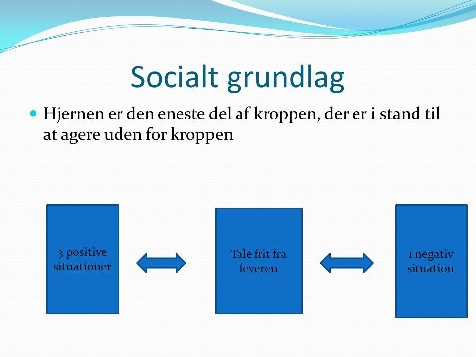 Socialt grundlag Hjernen er den eneste del af kroppen, der er i stand til at agere uden for kroppen.