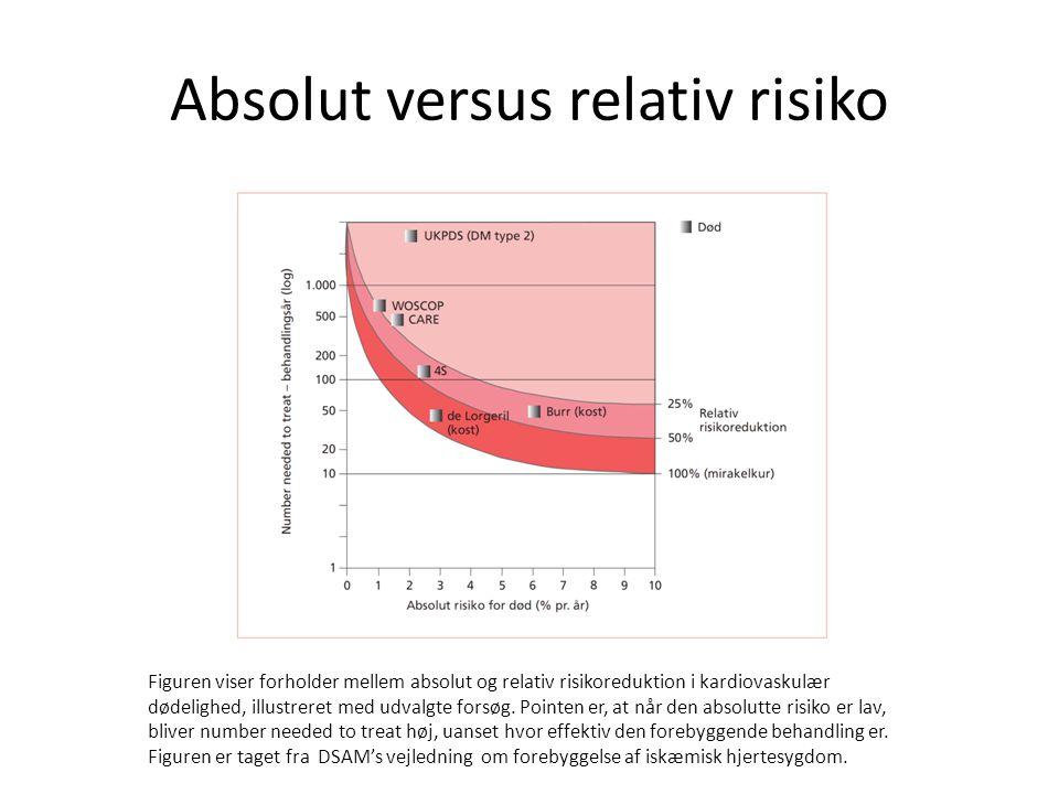 Absolut versus relativ risiko