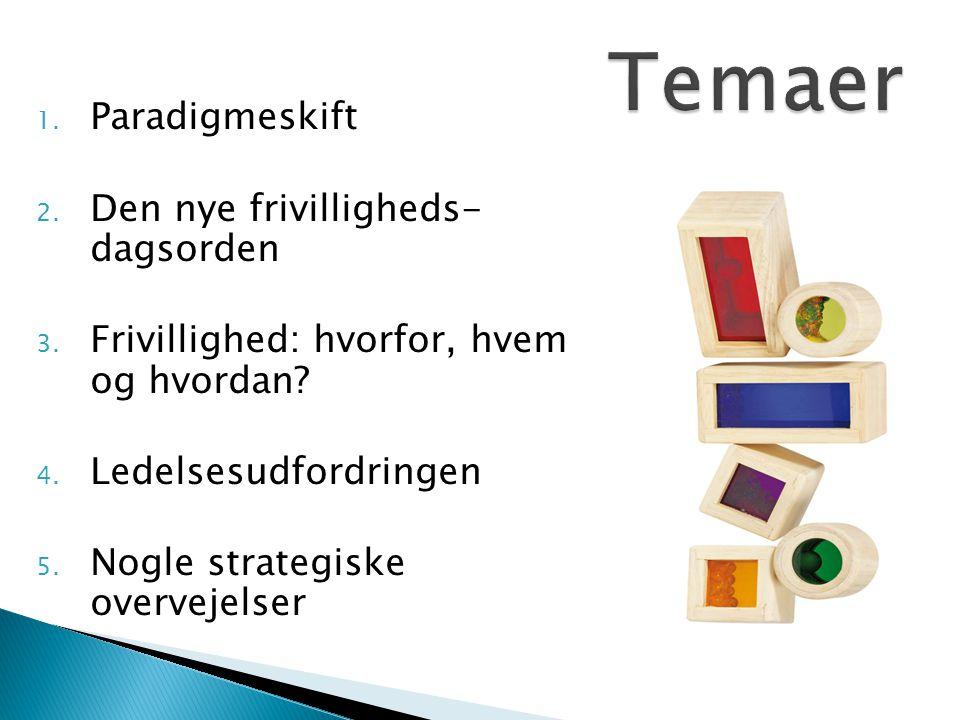 Temaer Paradigmeskift Den nye frivilligheds- dagsorden