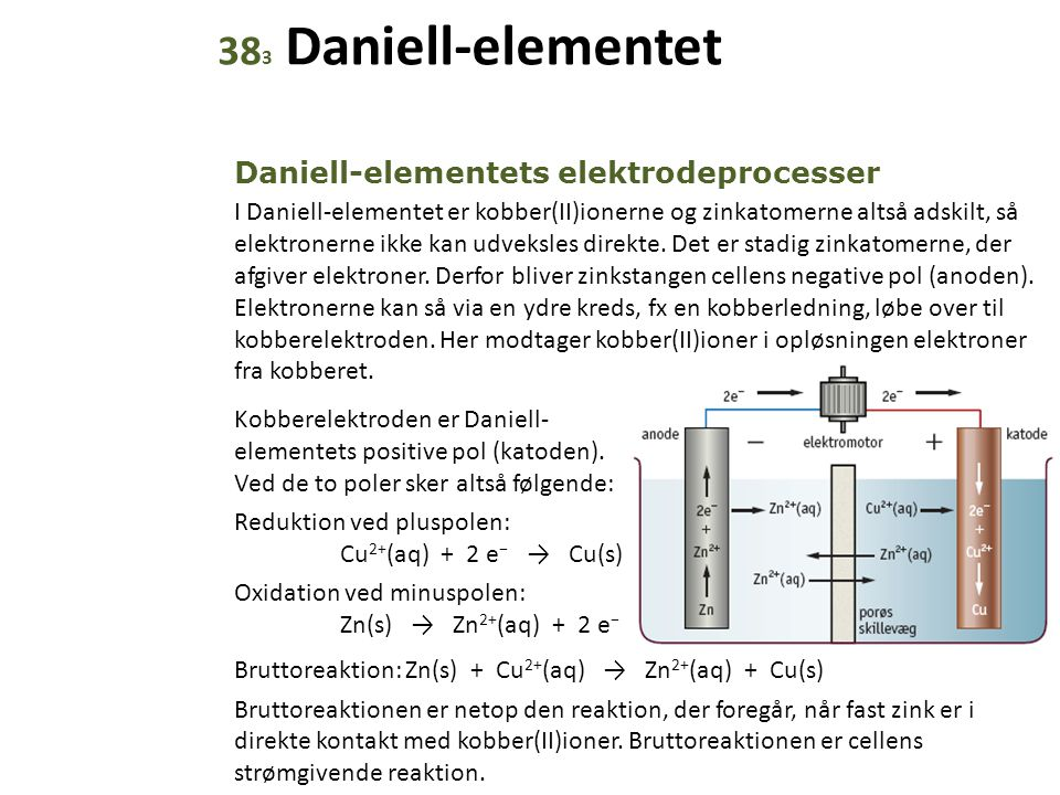383 Daniell-elementet Daniell-elementets elektrodeprocesser